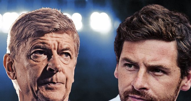 Euro exchange: would Wenger and Villas-Boas trade positions?