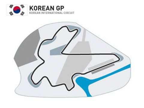 Korea International Circuit