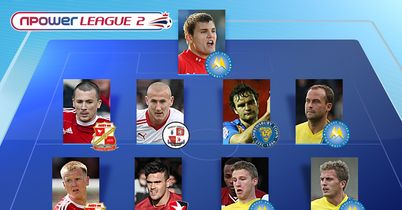 PFA League Two Team of the Year: Have the pros made the right choices?