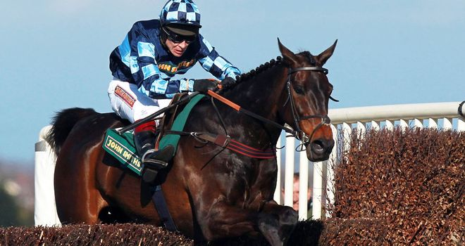 Menorah: Disappointing run in Haldon Gold Cup