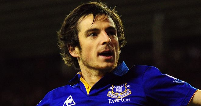Leighton Baines: Coy over rumours linking him with a move to Manchester United
