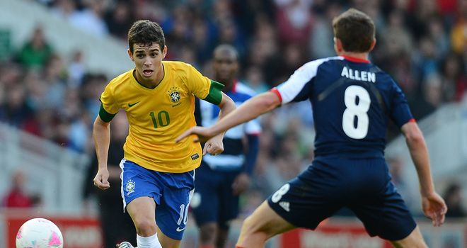 Oscar: Could be heading to Chelsea from Internacional