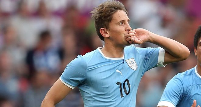 Gaston Ramirez: Has been linked with Southampton this summer