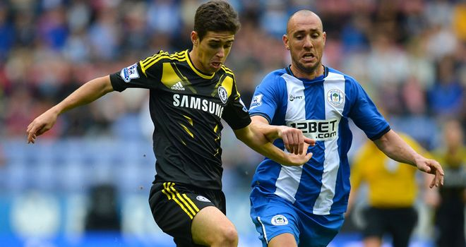 Oscar: Relishing chance to play against Europe's elite.