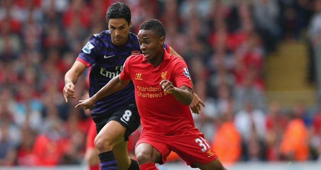 Raheem Sterling: Liverpool teenager is wanted by England and Jamaica at international level