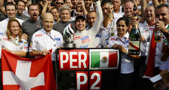 Sergio Perez: How much longer will he be a Sauber driver?