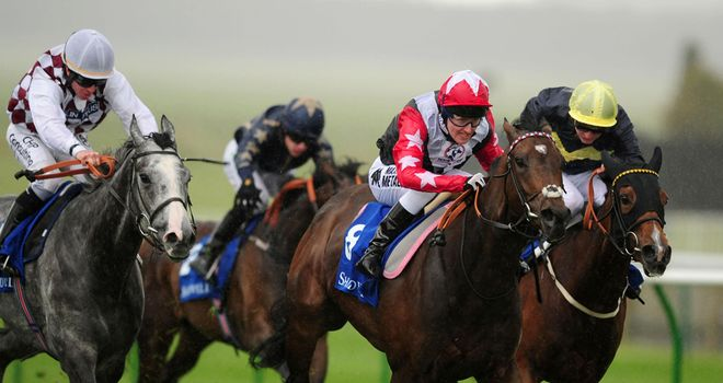 Chigun: Newmarket option