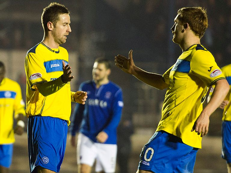 MacLean (left) celebrates his goal for St Johnstone