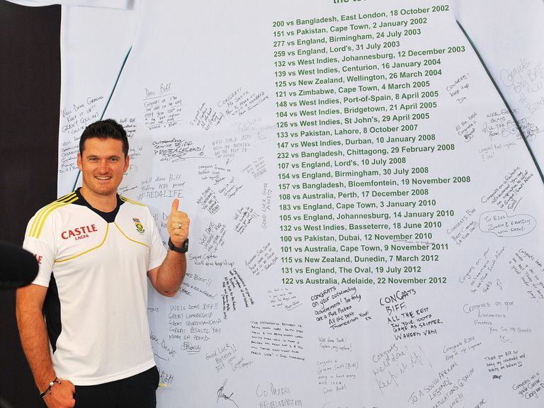 Graeme Smith: Century as captain