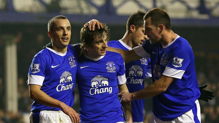 Leighton Baines: Rated the country's best left-back by Roberto Martinez
