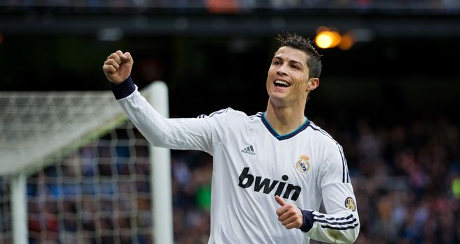 Cristiano Ronaldo: Is confident for Real Madrid's Champions League chances