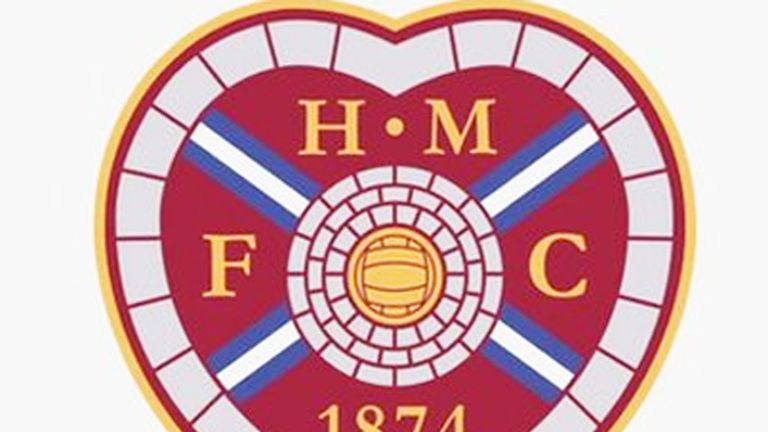 Troubled times for Hearts as the club enters administration