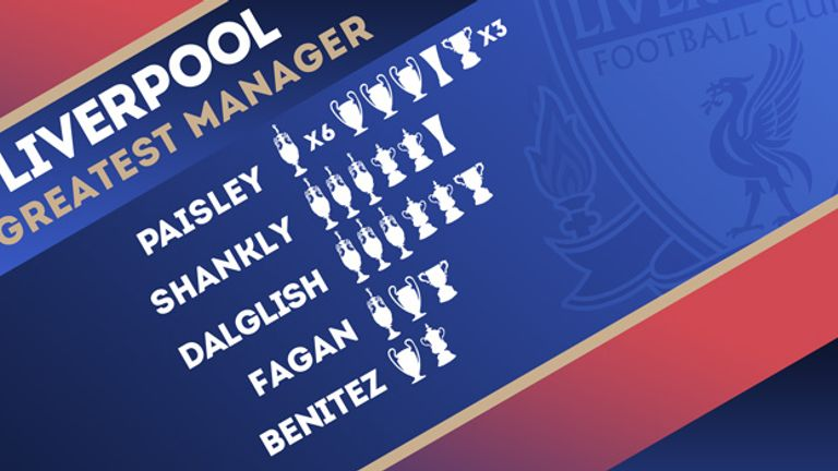 Liverpool - Greatest Manager infographic