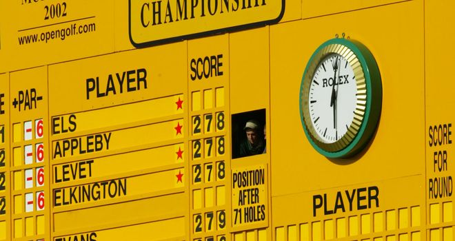 The final scoreboard at Muirfield in 2002