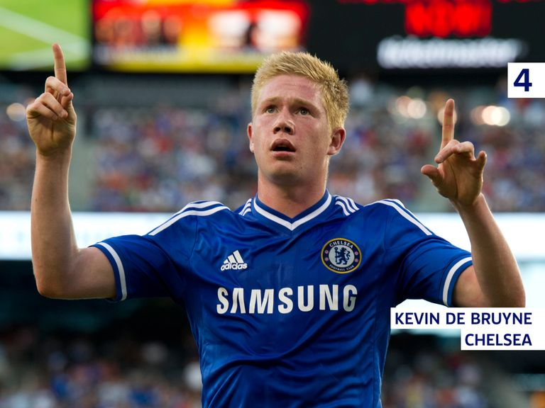 Kevin De Bruyne: Being monitored by Werder Bremen