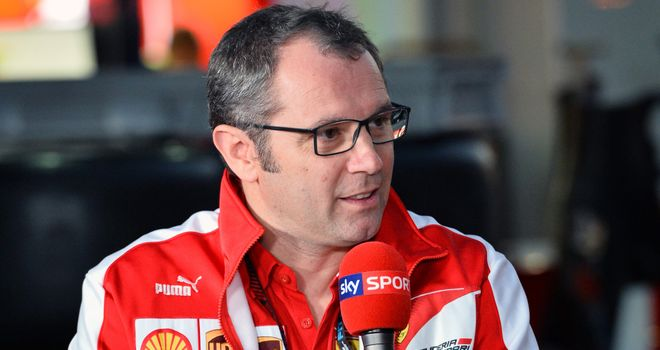 Stefano Domenicali: Wants improvement