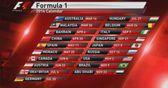 Formula 1 in 2014