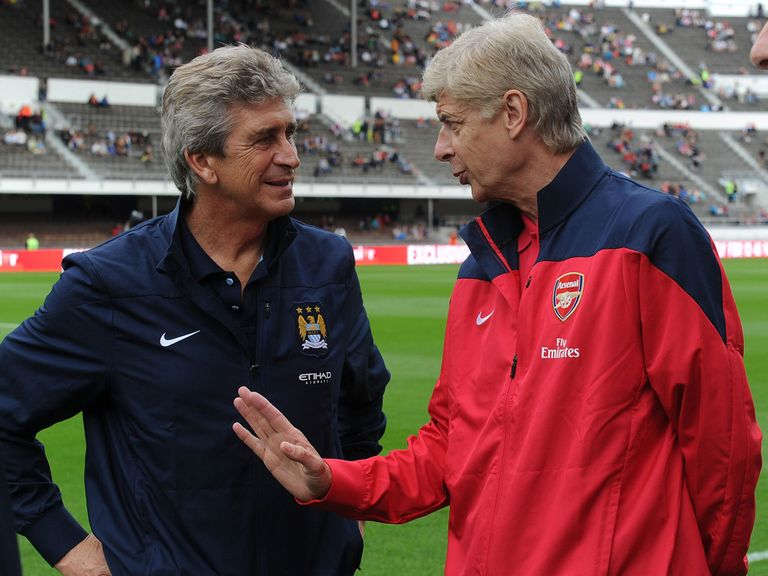 Pellegrini and Wenger face tough ties in the last 16