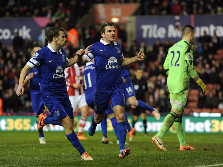 Everton: Head the Sporting Life Accumulator