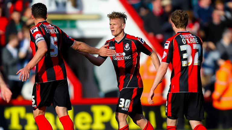 Bournemouth should be in contention for a play-off berth