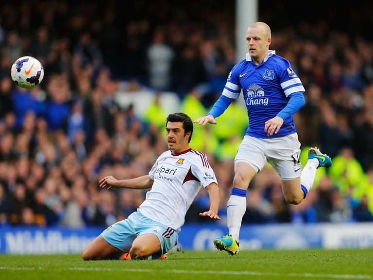 Naismith: Kept plugging away against the Hammers