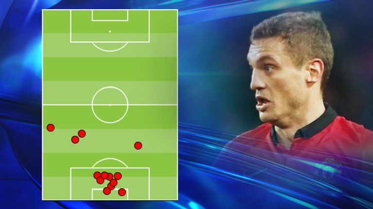 Nemanja Vidic made 13 clearances in the match with many of them in key defensive areas