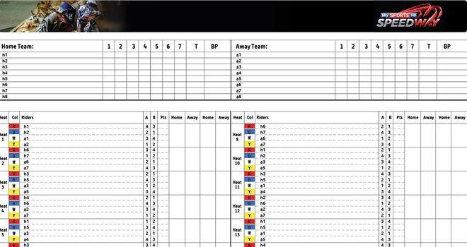 Sky Sports Speedway Programme