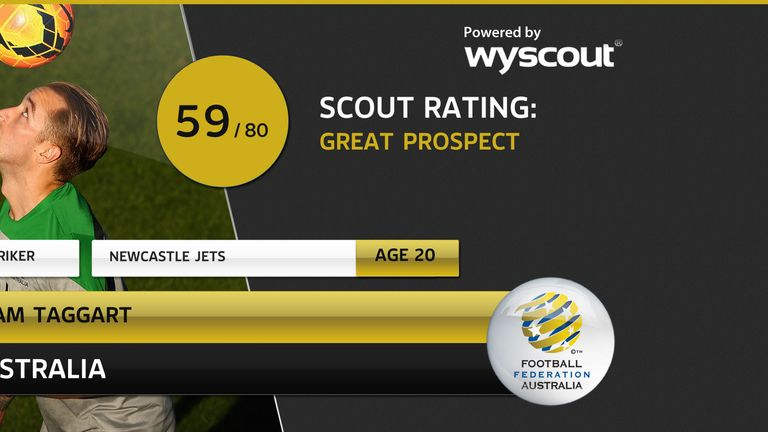 Adam Taggart: Selected by the World Cup Scout