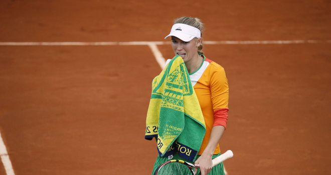 Caroline Wozniacki: a difficult few days