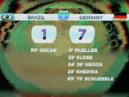 Brazil 1 Germany 7