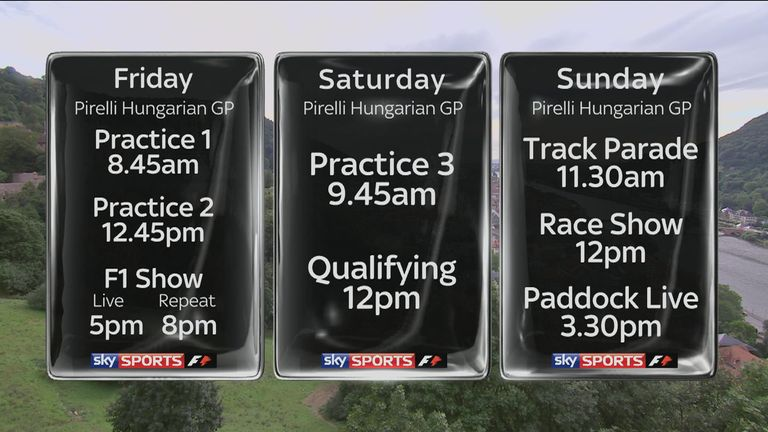 The 2014 Hungarian GP is LIVE ONLY on Sky Sports F1 this weekend