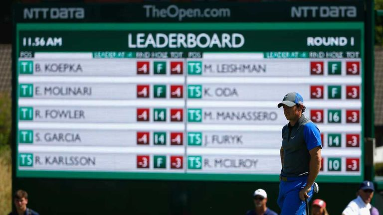 Rory McIlroy leads the way at The Open