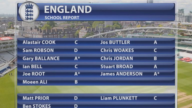 How Bob Willis, Mark Butcher and Ravi Shastri marked England's players this summer