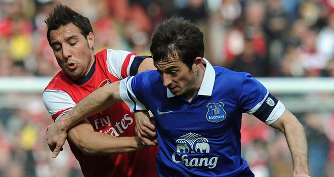 Leighton Baines: Confident the future will be bright for Everton