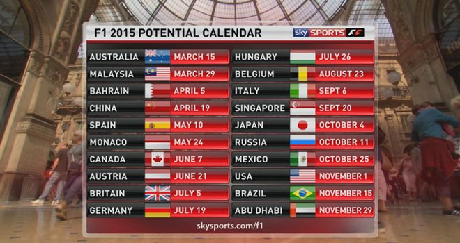 Official Printable 2015 F1 Schedule