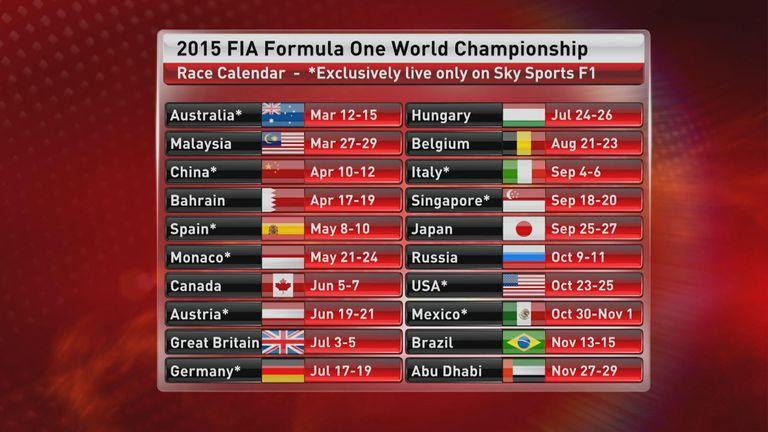 2015 German GP to be at Hockenheim and not Nurburgring, Bernie Ecclesone reveals | F1 News