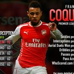 Francis Coquelin: Arsenal's enforcer