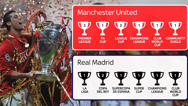 Ronaldo Has Won Seven Trophies At Real Madrid Compared To Nine Man Utd