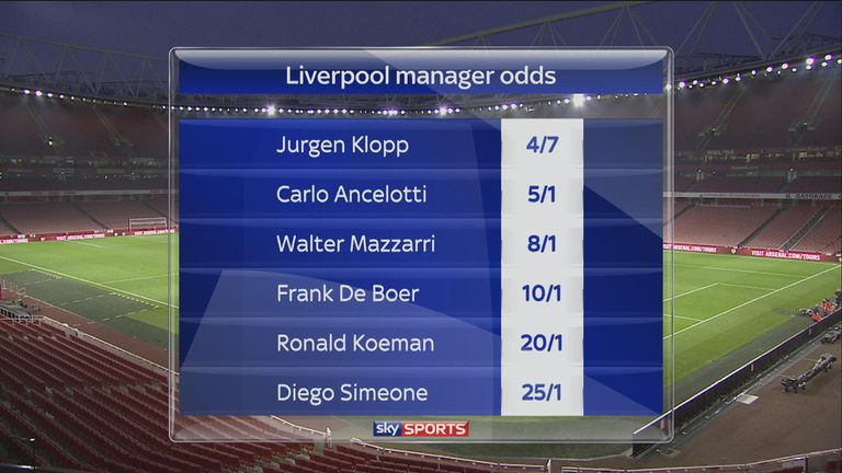 Jurgen Klopp is the bookmakers' favourite for the LIverpool job