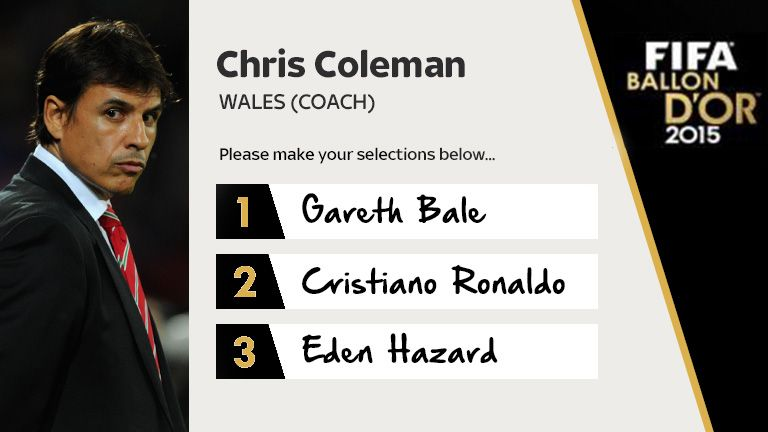 Chris Coleman's votes