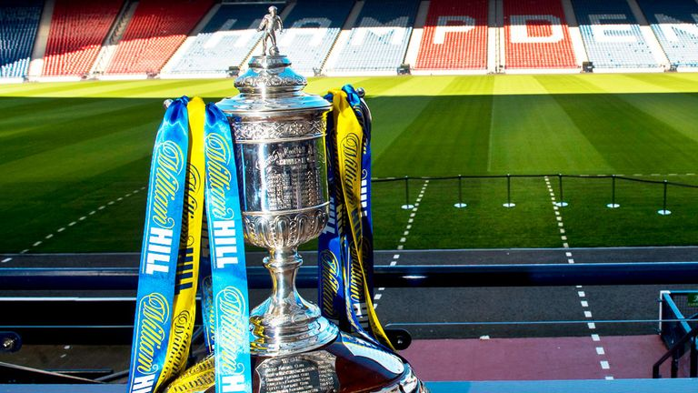 Scottish Cup fifth-round draw took place at Hampden