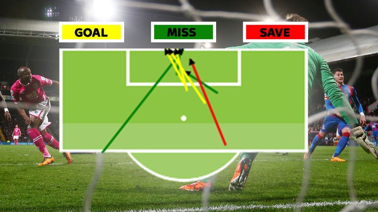 Fox in the box? All of Afobe's Bournemouth goals have come from close range