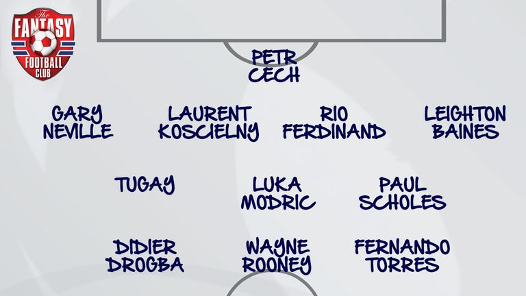 West Ham midfielder Mark Noble picks his #One2Eleven of players he has played against on The Fantasy Football Club
