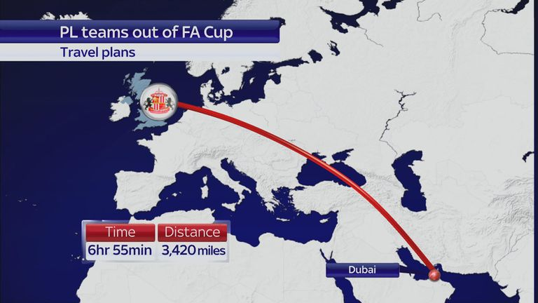 Sunderland are off to Dubai as Sam Allardyce looks to give his players a rest