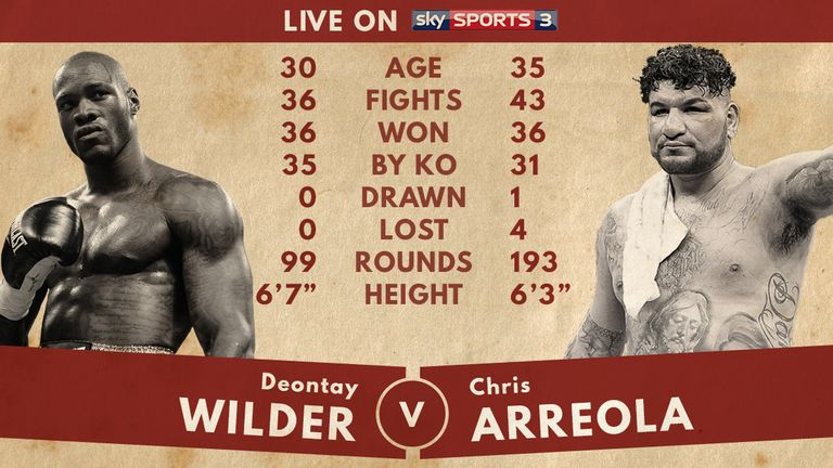 Deontay Wilder will return to Sky Sports screens when he takes on Chris Arreola in Birmingham, Alabama on July 16