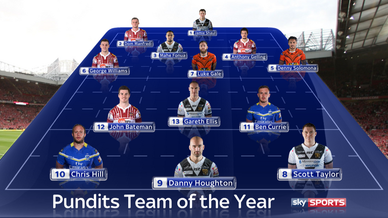 The Sky Sports pundits' team of the year