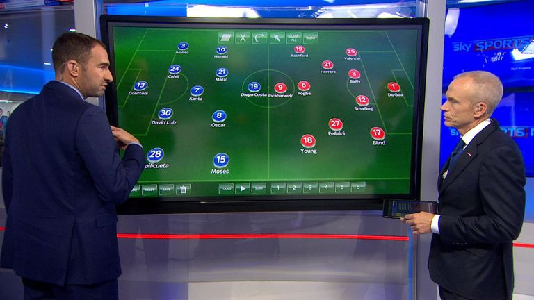 Chelsea v Man Utd: Tactical analysis of Jose Mourinho's ...