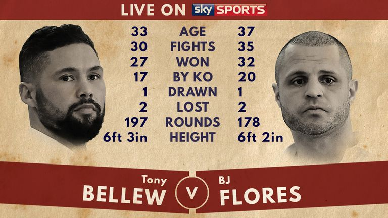 Tale of the Tape - Tony Bellew v BJ Flores