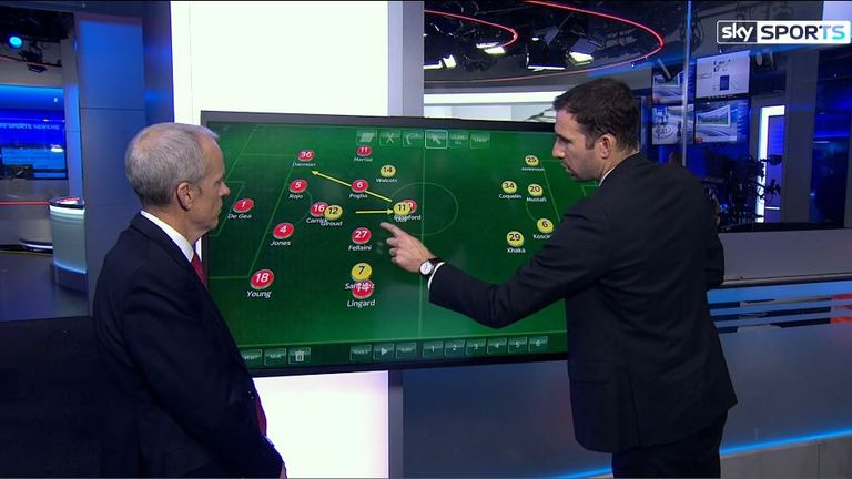 Jamie Redknapp blasts Manchester United ace after Arsenal draw