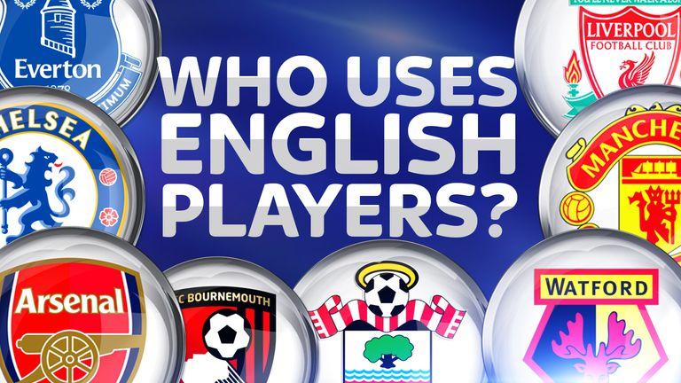 England League Teams - image 3